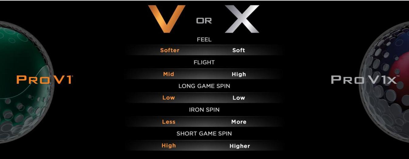 Pro V1 Comparison